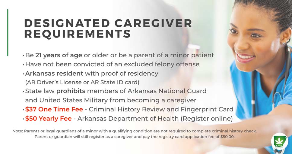 How To Be A Medical Cannabis Caregiver In Arkansas